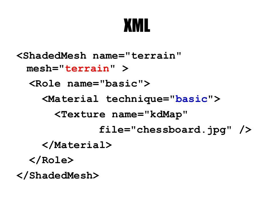XML <Texture name= kdMap file= chessboard.jpg />
