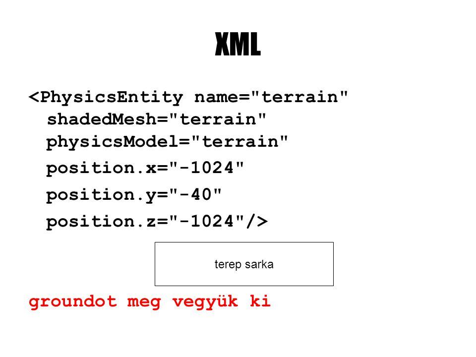 XML <PhysicsEntity name= terrain shadedMesh= terrain physicsModel= terrain position.x= -1024 position.y= -40 position.z= -1024 /> groundot meg vegyük ki terep sarka