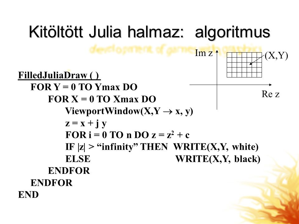 Kitöltött Julia halmaz: algoritmus FilledJuliaDraw ( ) FOR Y = 0 TO Ymax DO FOR X = 0 TO Xmax DO  ViewportWindow(X,Y  x, y) z = x + j y FOR i = 0 TO n DO z = z 2 + c IF |z| > infinity THEN WRITE(X,Y, white) ELSE WRITE(X,Y, black) ENDFOR END Re z Im z (X,Y)