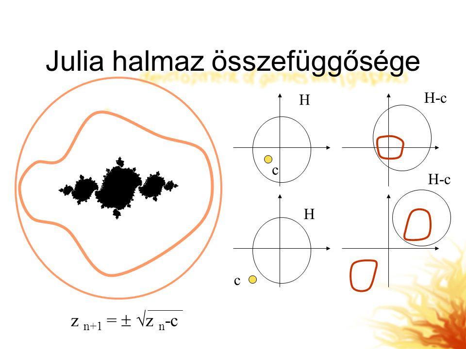 Julia halmaz összefüggősége z n+1 =   z n -c c c H H H-c