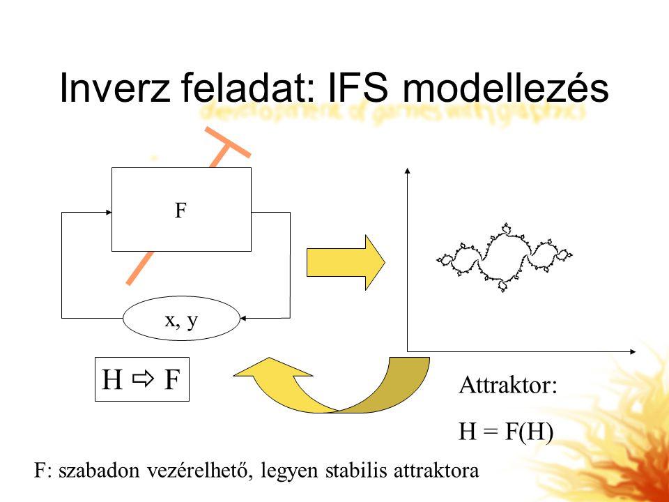 Inverz feladat: IFS modellezés x, y Attraktor: H = F(H) H  F F F: szabadon vezérelhető, legyen stabilis attraktora