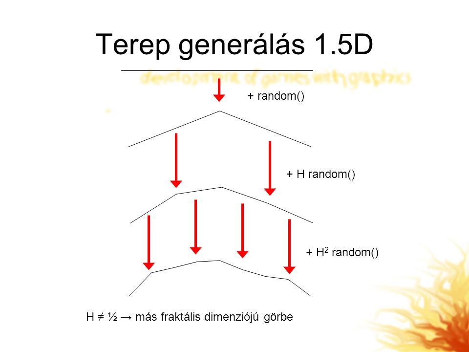Terep generálás 1.5D + H random() + random() + H 2 random() H ≠ ½ → más fraktális dimenziójú görbe