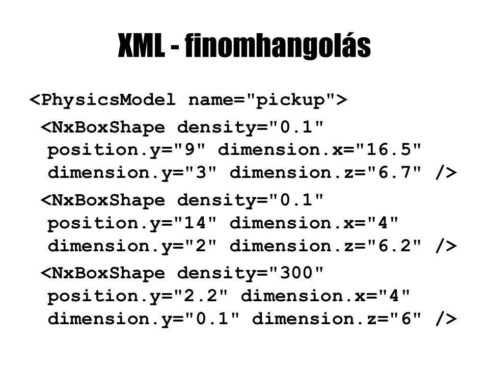 XML - finomhangolás