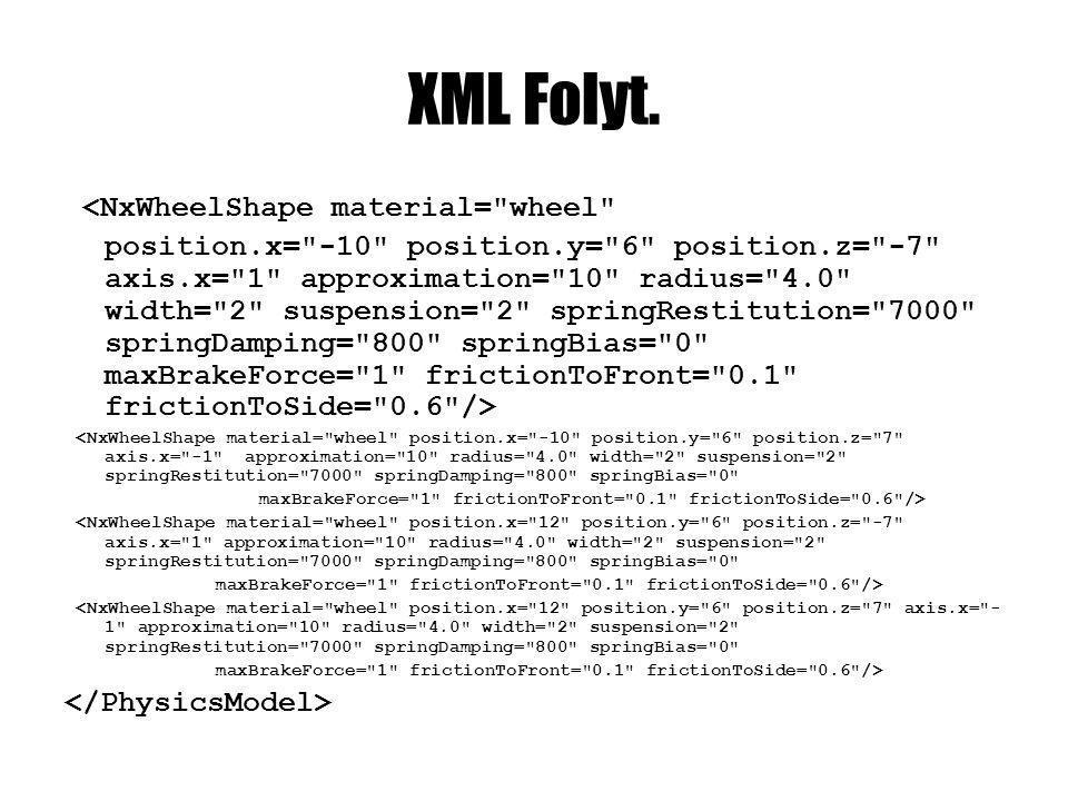 XML Folyt.
