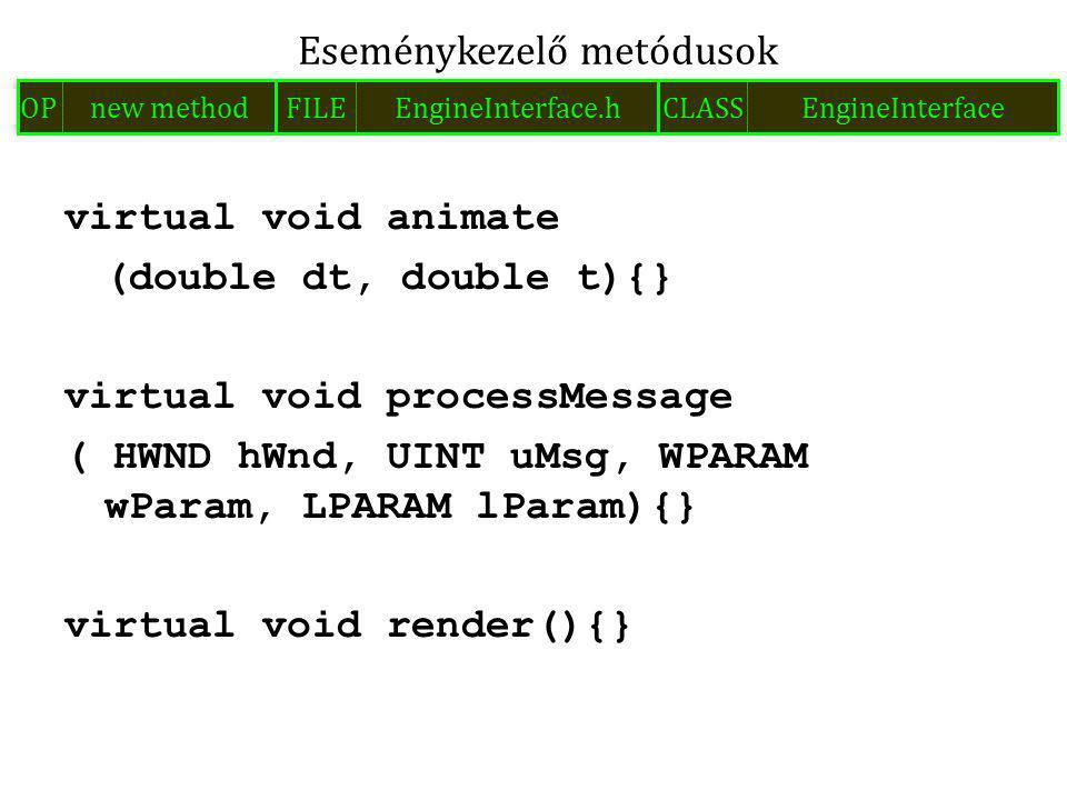 virtual void animate (double dt, double t){} virtual void processMessage ( HWND hWnd, UINT uMsg, WPARAM wParam, LPARAM lParam){} virtual void render(){} Eseménykezelő metódusok FILEEngineInterface.hOPnew methodCLASSEngineInterface