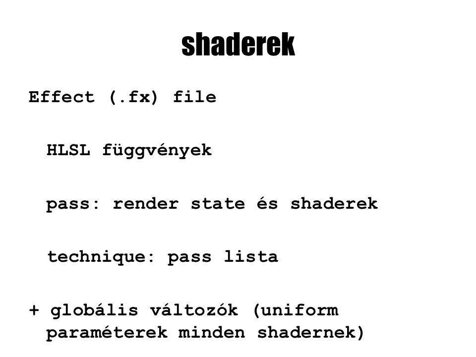 shaderek Effect (.fx) file HLSL függvények pass: render state és shaderek technique: pass lista + globális változók (uniform paraméterek minden shadernek)