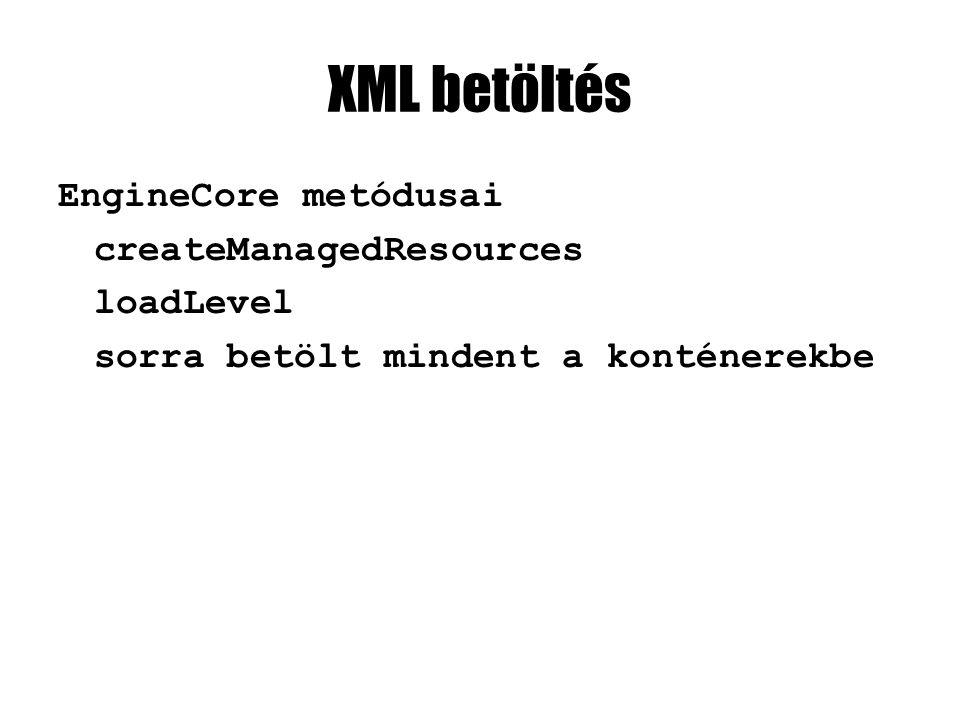 XML betöltés EngineCore metódusai createManagedResources loadLevel sorra betölt mindent a konténerekbe