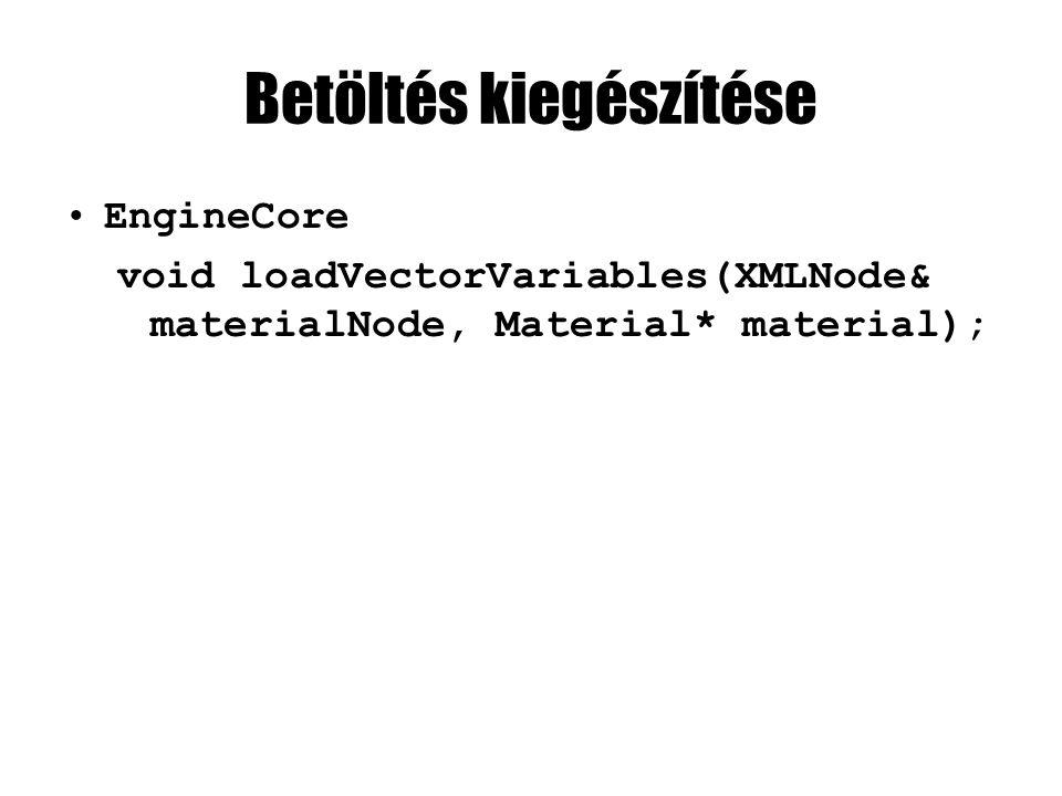Betöltés kiegészítése EngineCore void loadVectorVariables(XMLNode& materialNode, Material* material);