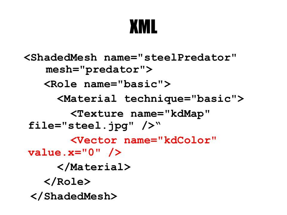 """XML """""""