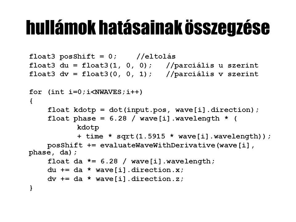 hullámok hatásainak összegzése float3 posShift = 0;//eltolás float3 du = float3(1, 0, 0);//parciális u szerint float3 dv = float3(0, 0, 1);//parciális
