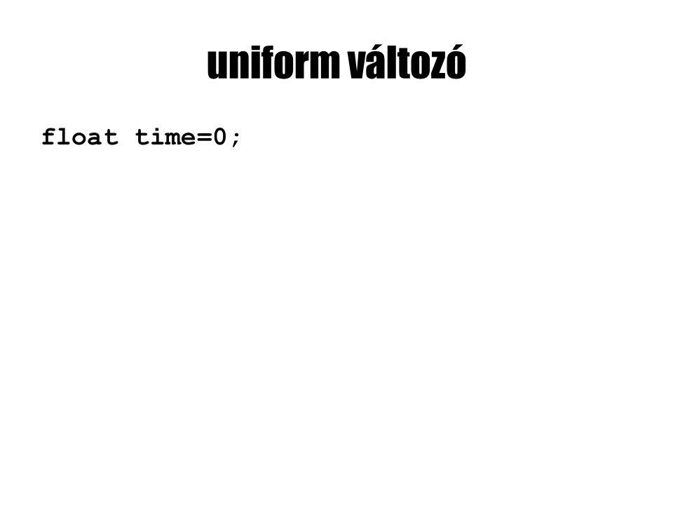 uniform változó float time=0;