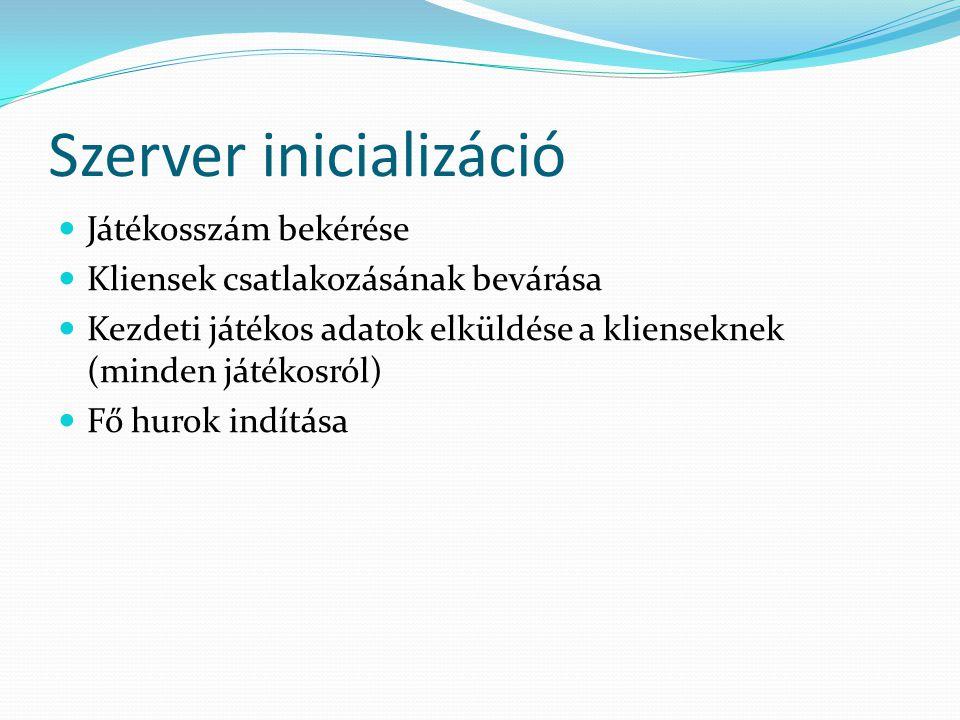 Szerver inicializáció Játékosszám bekérése Kliensek csatlakozásának bevárása Kezdeti játékos adatok elküldése a klienseknek (minden játékosról) Fő hurok indítása