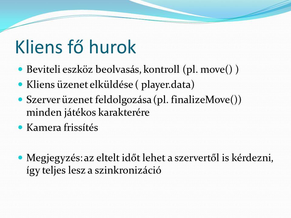 Kliens fő hurok Beviteli eszköz beolvasás, kontroll (pl.