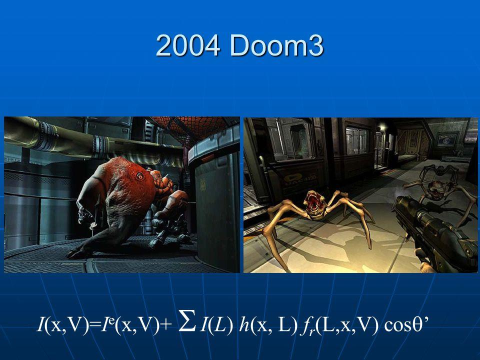 2004 Doom3 I(x,V)=I e (x,V)+   I(L) h(x, L  f r (L,x,V) cos  '