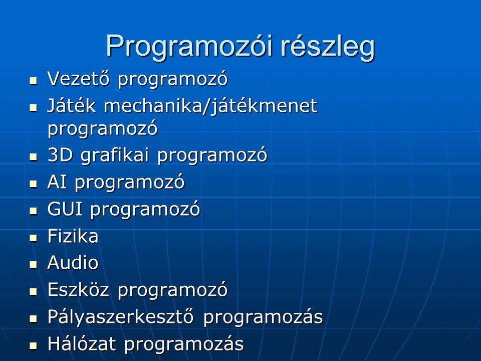 Programozói részleg Vezető programozó Vezető programozó Játék mechanika/játékmenet programozó Játék mechanika/játékmenet programozó 3D grafikai programozó 3D grafikai programozó AI programozó AI programozó GUI programozó GUI programozó Fizika Fizika Audio Audio Eszköz programozó Eszköz programozó Pályaszerkesztő programozás Pályaszerkesztő programozás Hálózat programozás Hálózat programozás