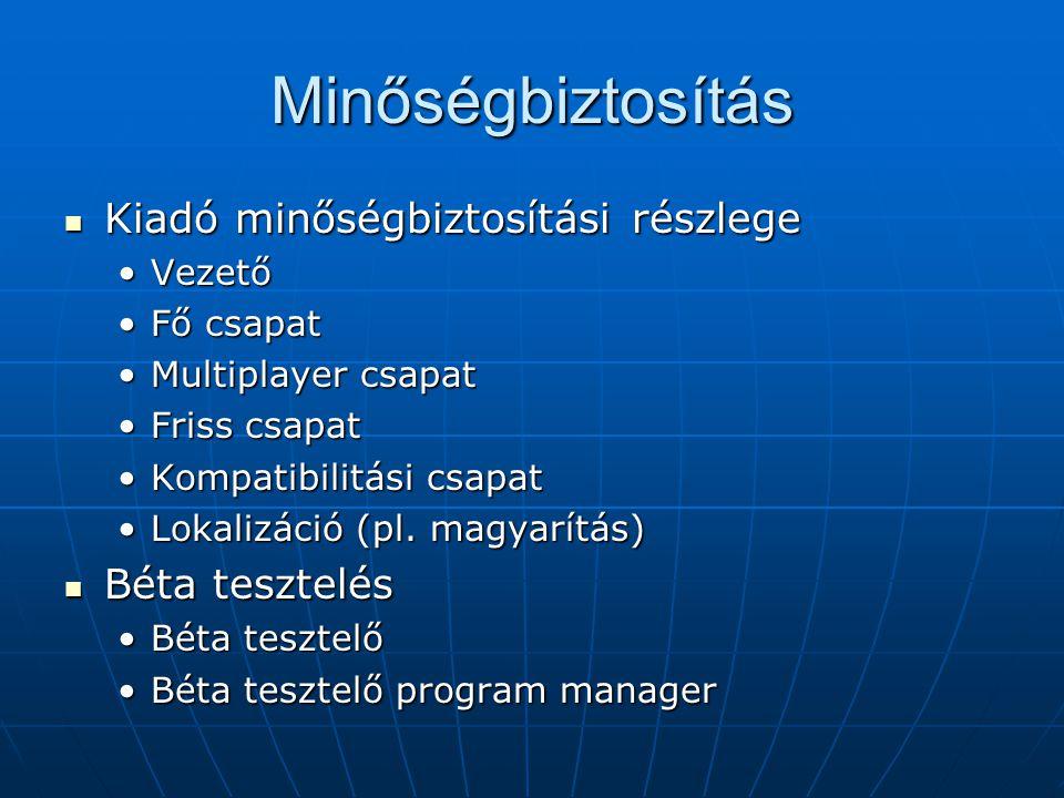 Minőségbiztosítás Kiadó minőségbiztosítási részlege Kiadó minőségbiztosítási részlege VezetőVezető Fő csapatFő csapat Multiplayer csapatMultiplayer cs