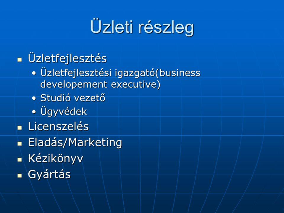 Üzleti részleg Üzletfejlesztés Üzletfejlesztés Üzletfejlesztési igazgató(business developement executive)Üzletfejlesztési igazgató(business developement executive) Studió vezetőStudió vezető ÜgyvédekÜgyvédek Licenszelés Licenszelés Eladás/Marketing Eladás/Marketing Kézikönyv Kézikönyv Gyártás Gyártás