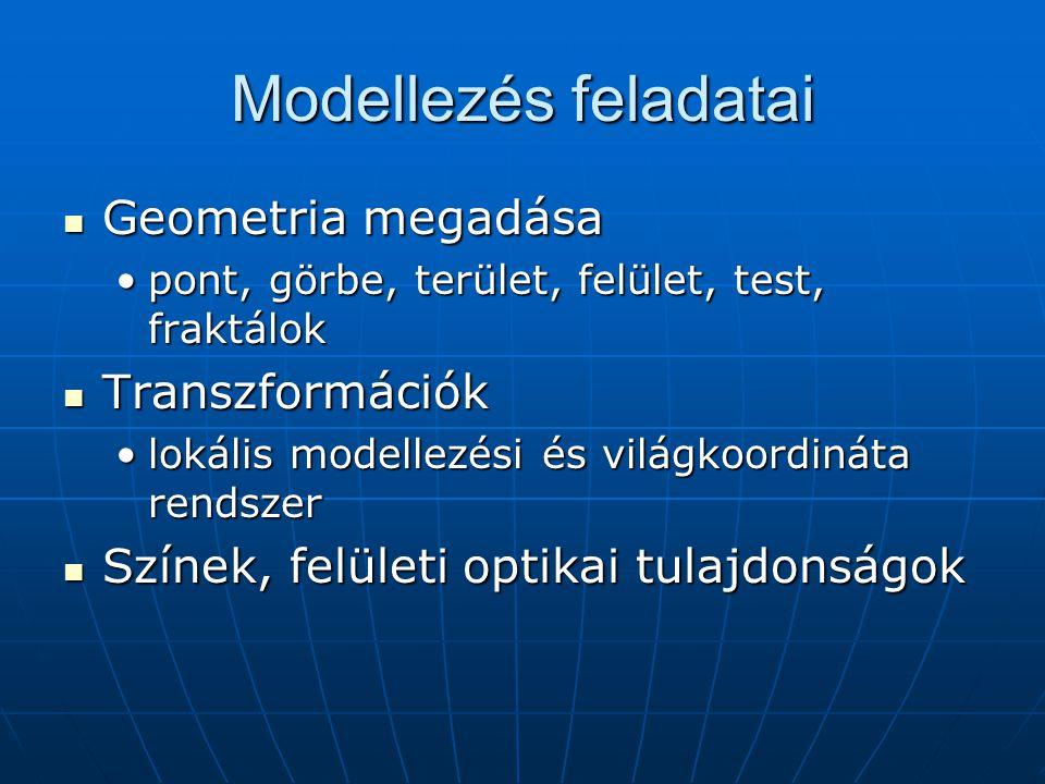 Modellezés feladatai Geometria megadása Geometria megadása pont, görbe, terület, felület, test, fraktálokpont, görbe, terület, felület, test, fraktálok Transzformációk Transzformációk lokális modellezési és világkoordináta rendszerlokális modellezési és világkoordináta rendszer Színek, felületi optikai tulajdonságok Színek, felületi optikai tulajdonságok