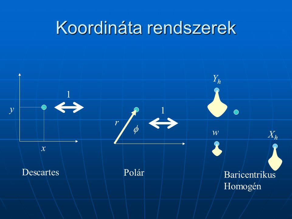 Koordináta rendszerek x y r  XhXh YhYh w Descartes Polár Baricentrikus Homogén 1 1