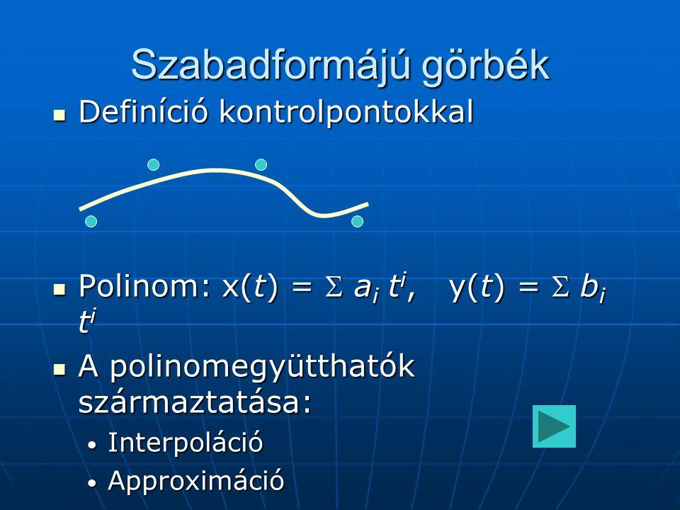 Szabadformájú görbék Definíció kontrolpontokkal Definíció kontrolpontokkal Polinom: x(t) =  a i t i, y(t) =  b i t i Polinom: x(t) =  a i t i, y(t) =  b i t i A polinomegyütthatók származtatása: A polinomegyütthatók származtatása: Interpoláció Interpoláció Approximáció Approximáció