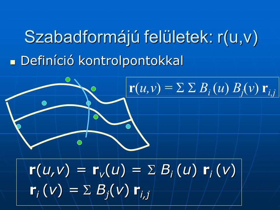 Szabadformájú felületek: r(u,v) Definíció kontrolpontokkal Definíció kontrolpontokkal r(u,v) = r v (u) =  B i (u) r i (v) r(u,v) = r v (u) =  B i (u) r i (v) r i (v) =  B j (v) r i,j r i (v) =  B j (v) r i,j r(u,v) =   B i (u) B j (v) r i,j