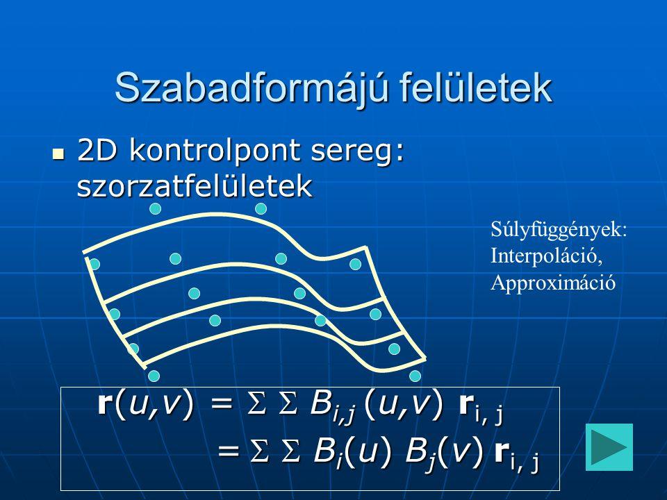 Szabadformájú felületek 2D kontrolpont sereg: szorzatfelületek 2D kontrolpont sereg: szorzatfelületek r(u,v) =   B i,j (u,v) r i, j r(u,v) =   B i,j (u,v) r i, j =   B i (u) B j (v) r i, j =   B i (u) B j (v) r i, j Súlyfüggények: Interpoláció, Approximáció