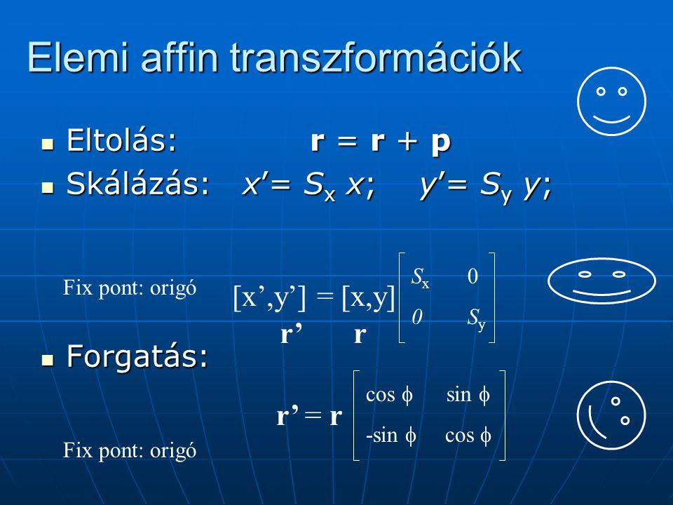 Elemi affin transzformációk Eltolás: r = r + p Eltolás: r = r + p Skálázás:x'= S x x; y'= S y y; Skálázás:x'= S x x; y'= S y y; Forgatás: Forgatás: [x',y'] = [x,y] S x 0 0 S y r' = r cos  sin  -sin  cos  Fix pont: origó r' r