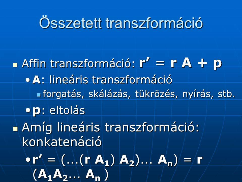 Összetett transzformáció Affin transzformáció: r' = r A + p Affin transzformáció: r' = r A + p A: lineáris transzformációA: lineáris transzformáció forgatás, skálázás, tükrözés, nyírás, stb.