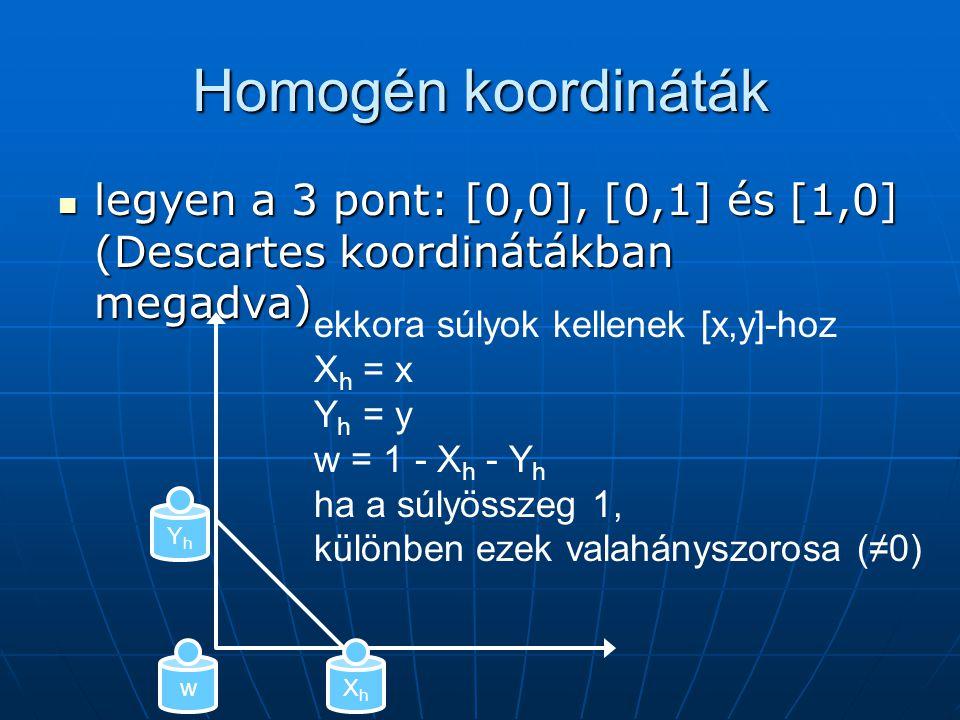 Homogén koordináták legyen a 3 pont: [0,0], [0,1] és [1,0] (Descartes koordinátákban megadva) legyen a 3 pont: [0,0], [0,1] és [1,0] (Descartes koordinátákban megadva) XhXh YhYh w ekkora súlyok kellenek [x,y]-hoz X h = x Y h = y w = 1 - X h - Y h ha a súlyösszeg 1, különben ezek valahányszorosa (≠0)