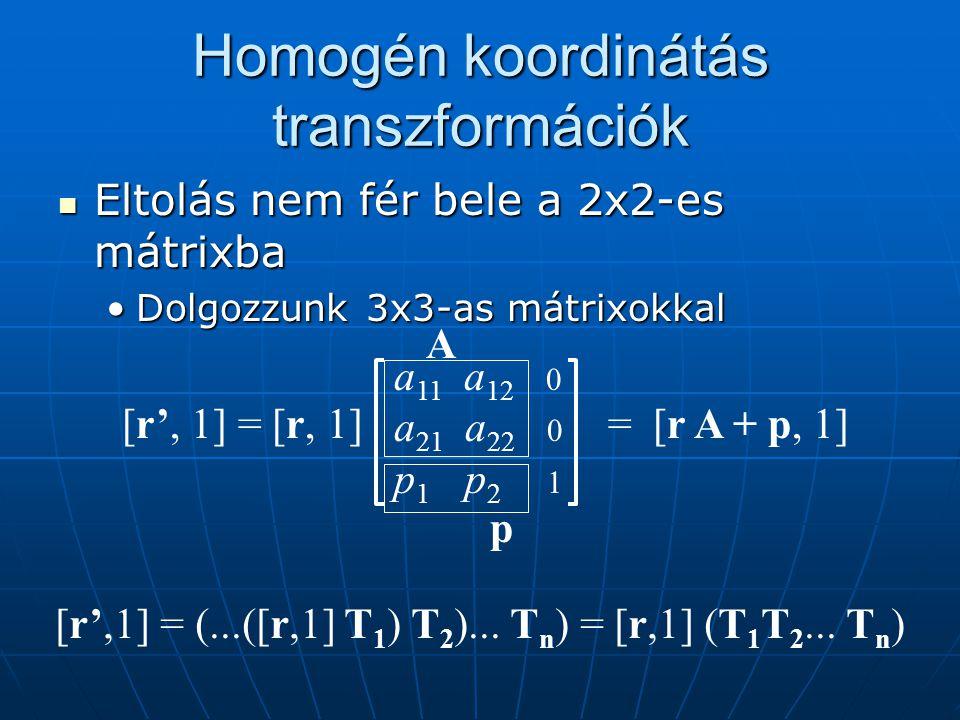 Homogén koordinátás transzformációk Eltolás nem fér bele a 2x2-es mátrixba Eltolás nem fér bele a 2x2-es mátrixba Dolgozzunk 3x3-as mátrixokkalDolgozzunk 3x3-as mátrixokkal [r', 1] = [r, 1] = [r A + p, 1] a 11 a 12 0 a 21 a 22 0 p 1 p 2 1 A p [r',1] = (...([r,1] T 1 ) T 2 )...