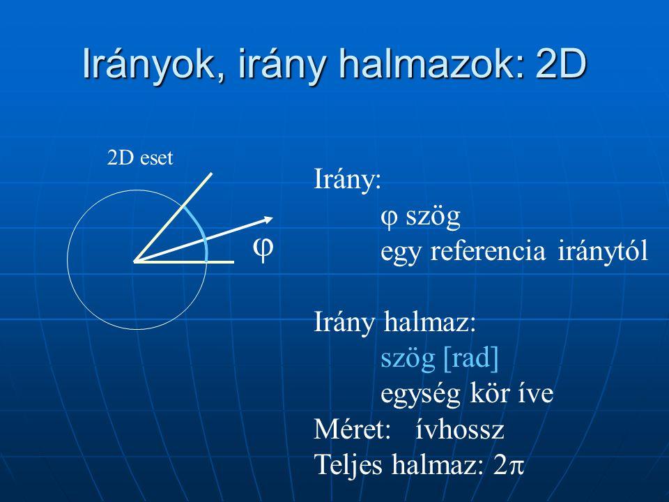 Irányok, irány halmazok: 2D 2D eset Irány:  szög egy referencia iránytól Irány halmaz: szög [rad] egység kör íve Méret: ívhossz Teljes halmaz: 2  