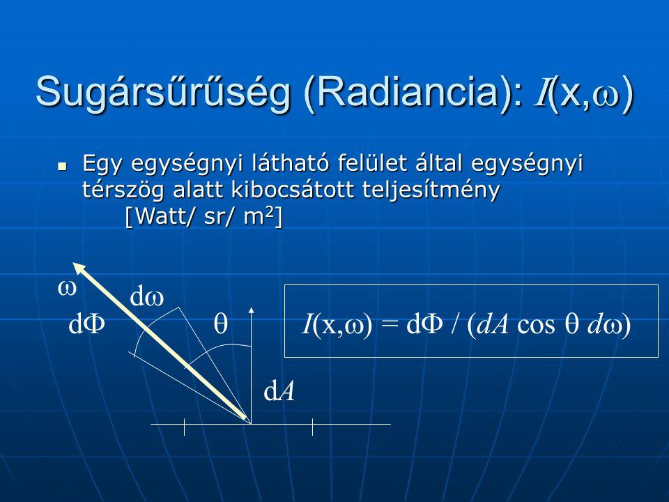 Sugársűrűség (Radiancia):  (x,  ) Egy egységnyi látható felület által egységnyi térszög alatt kibocsátott teljesítmény [Watt/ sr/ m 2 ] Egy egységnyi látható felület által egységnyi térszög alatt kibocsátott teljesítmény [Watt/ sr/ m 2 ] dd dAdA   dd I(x,  ) = d  dA cos  d 