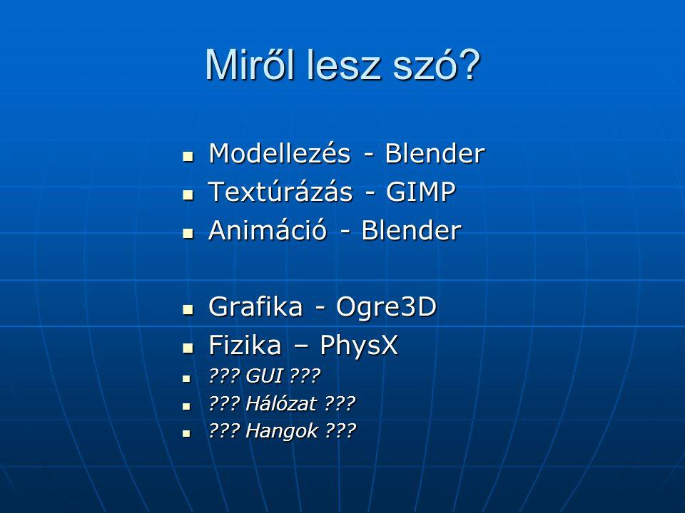 Miről lesz szó? Modellezés - Blender Modellezés - Blender Textúrázás - GIMP Textúrázás - GIMP Animáció - Blender Animáció - Blender Grafika - Ogre3D G