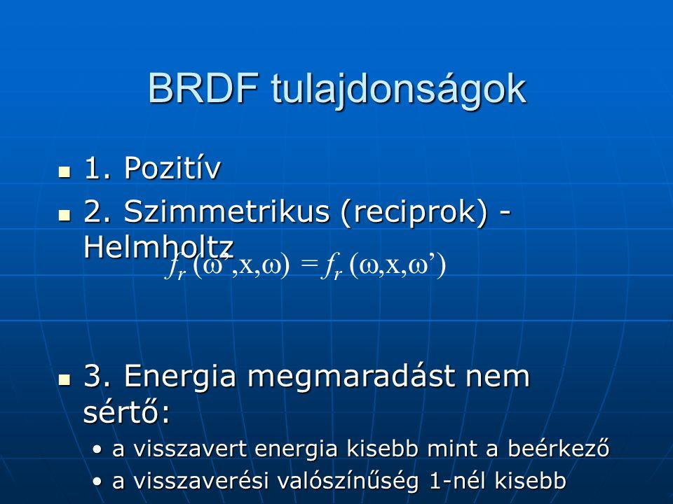 BRDF tulajdonságok 1. Pozitív 1. Pozitív 2. Szimmetrikus (reciprok) - Helmholtz 2. Szimmetrikus (reciprok) - Helmholtz 3. Energia megmaradást nem sért