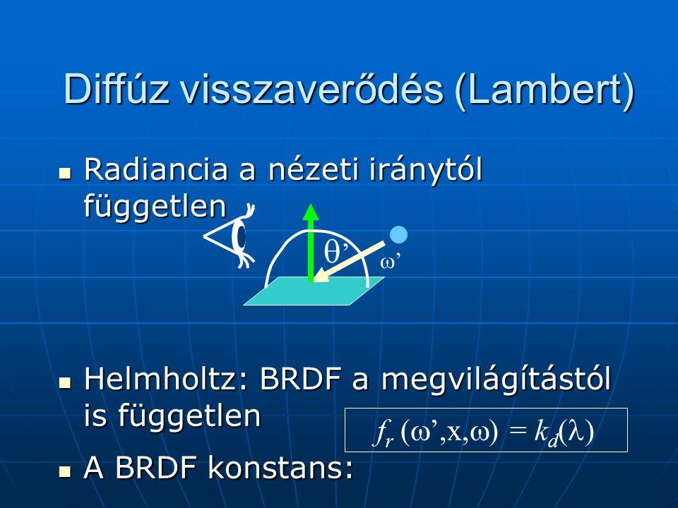 Diffúz visszaverődés (Lambert) Radiancia a nézeti iránytól független Radiancia a nézeti iránytól független Helmholtz: BRDF a megvilágítástól is független Helmholtz: BRDF a megvilágítástól is független A BRDF konstans: A BRDF konstans: f r (  ',x,  ) = k d ( ) '' ''