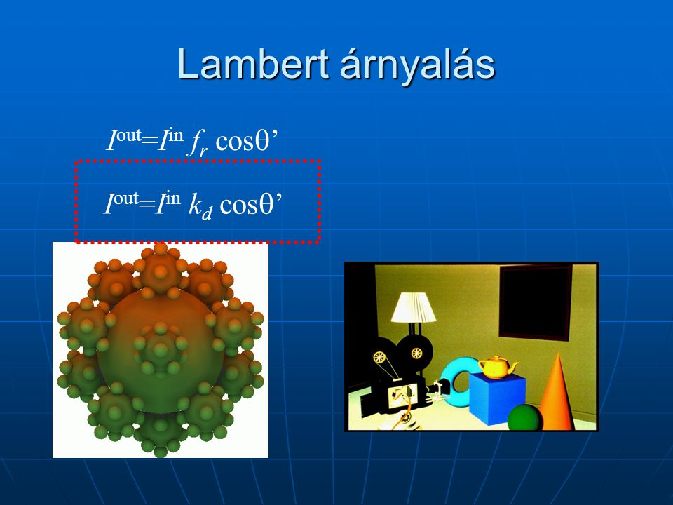 Lambert árnyalás I out =I in f r cos  ' I out =I in k d cos  '