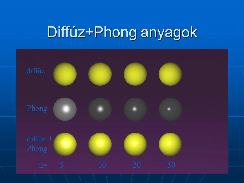 Diffúz+Phong anyagok 5 10 20 50n= diffúz Phong diffúz + Phong