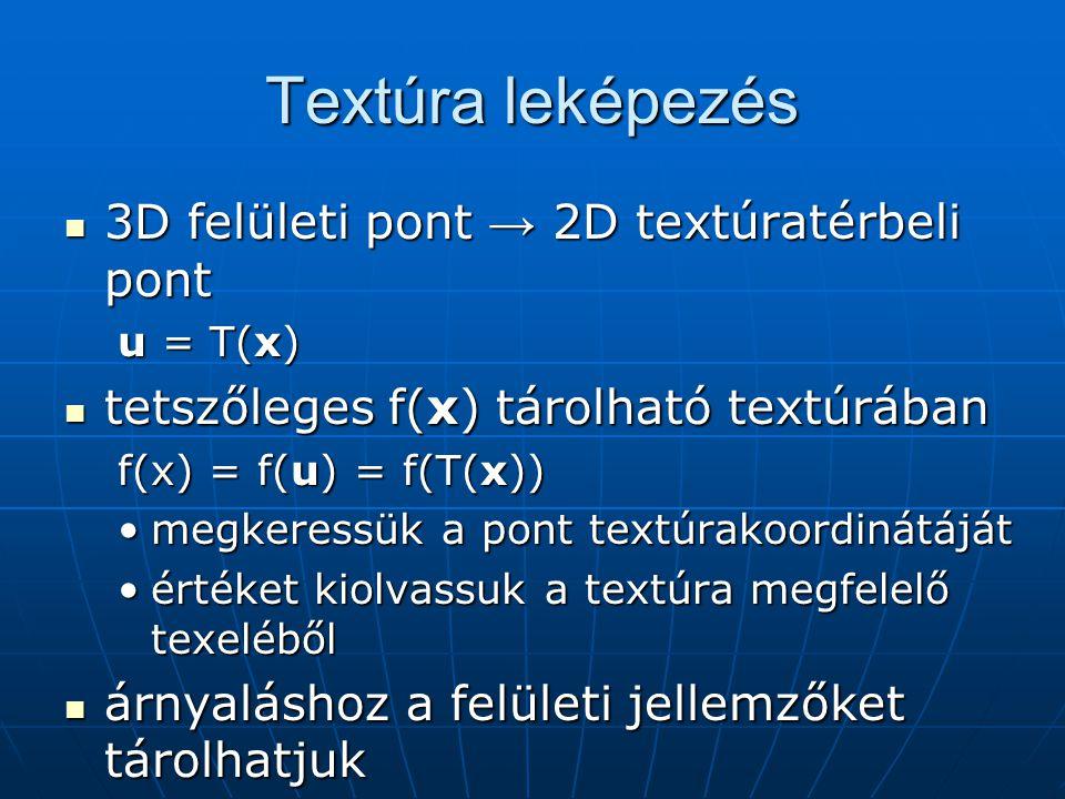 Textúra leképezés 3D felületi pont → 2D textúratérbeli pont 3D felületi pont → 2D textúratérbeli pont u = T(x) tetszőleges f(x) tárolható textúrában tetszőleges f(x) tárolható textúrában f(x) = f(u) = f(T(x)) megkeressük a pont textúrakoordinátájátmegkeressük a pont textúrakoordinátáját értéket kiolvassuk a textúra megfelelő texelébőlértéket kiolvassuk a textúra megfelelő texeléből árnyaláshoz a felületi jellemzőket tárolhatjuk árnyaláshoz a felületi jellemzőket tárolhatjuk BRDF paraméterek: kd, ks, shininess, krBRDF paraméterek: kd, ks, shininess, kr normálvektor: bump map, normal mapnormálvektor: bump map, normal map