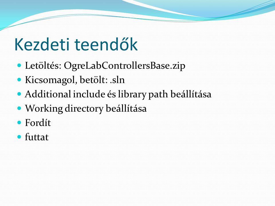 Kezdeti teendők Letöltés: OgreLabControllersBase.zip Kicsomagol, betölt:.sln Additional include és library path beállítása Working directory beállítás