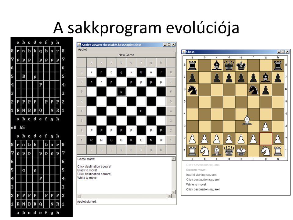 A sakkprogram evolúciója