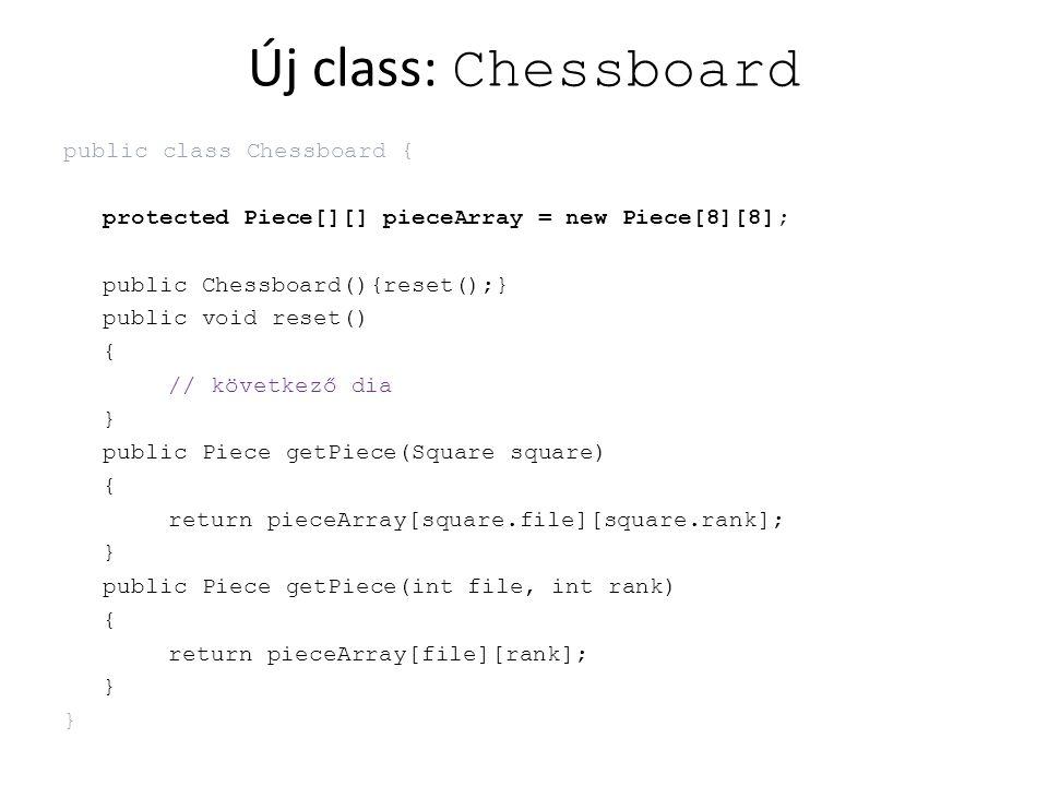 Új class: Chessboard public class Chessboard { protected Piece[][] pieceArray = new Piece[8][8]; public Chessboard(){reset();} public void reset() { /