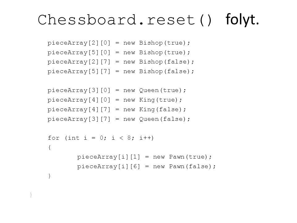 Chessboard.reset() folyt.
