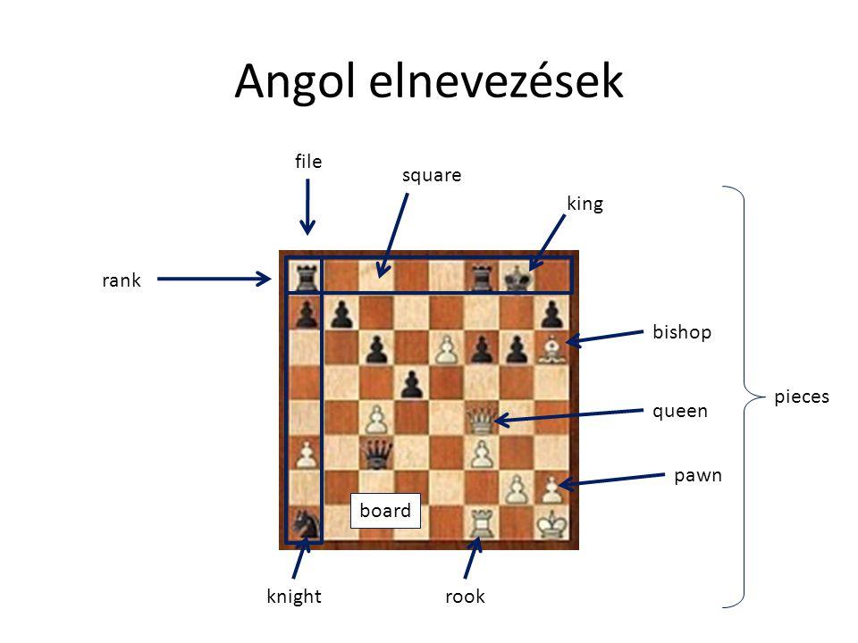 Önálló feladat Az előző, King osztály mintájára létrehozni a Queen, Pawn, Knight, Bishop, Rook class-okat – külön fileba mindegyik – ha világos figura, nagybetűt ad vissza a toString metódus, különben kicsit – a jelölő karakterek rendre: Q, P, N, B, R – a canMove metódus egyelőre mindig MoveResult.OK -t adjon vissza 8 perc