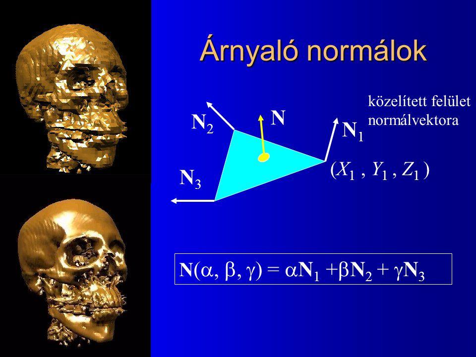 Árnyaló normálok N1N1 N2N2 N3N3 N (X 1, Y 1, Z 1 ) közelített felület normálvektora N ( , ,  ) =  N 1 +  N 2 +  N 3
