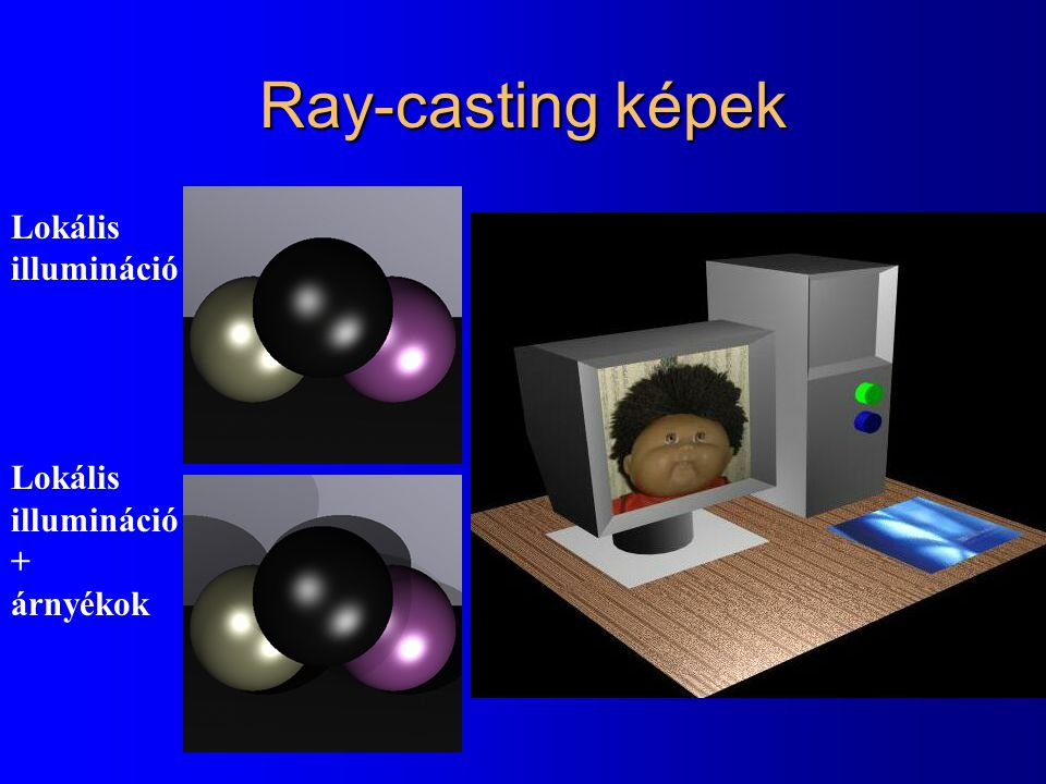 Ray-casting képek Lokális illumináció Lokális illumináció + árnyékok