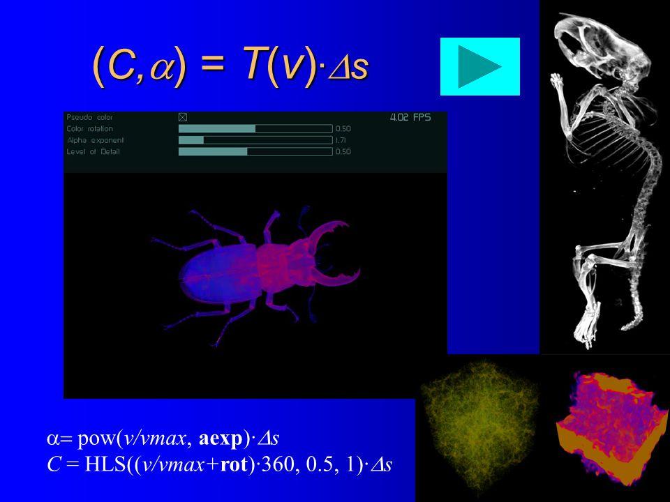 ( C,  ) = T(v) ·  s  pow(v/vmax, aexp)·  s C = HLS((v/vmax+rot)·360, 0.5, 1)·  s