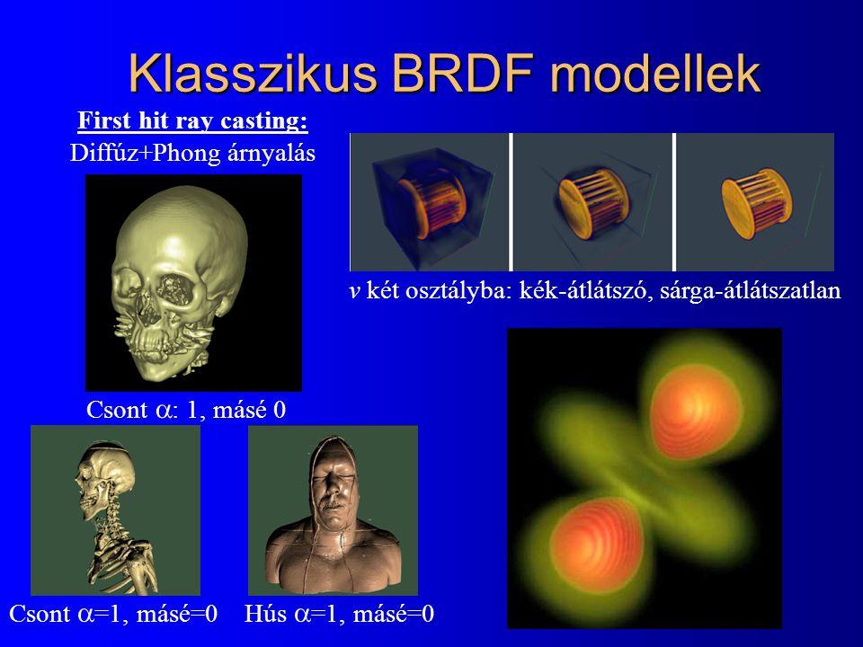 Klasszikus BRDF modellek Csont  : 1, másé 0 v két osztályba: kék-átlátszó, sárga-átlátszatlan Csont  =1, másé=0 Hús  =1, másé=0 First hit ray casti