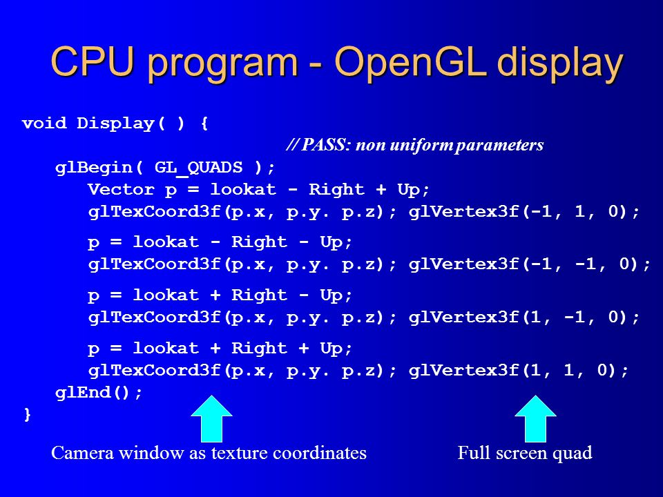 CPU program - OpenGL display void Display( ) { // PASS: non uniform parameters glBegin( GL_QUADS ); Vector p = lookat - Right + Up; glTexCoord3f(p.x,