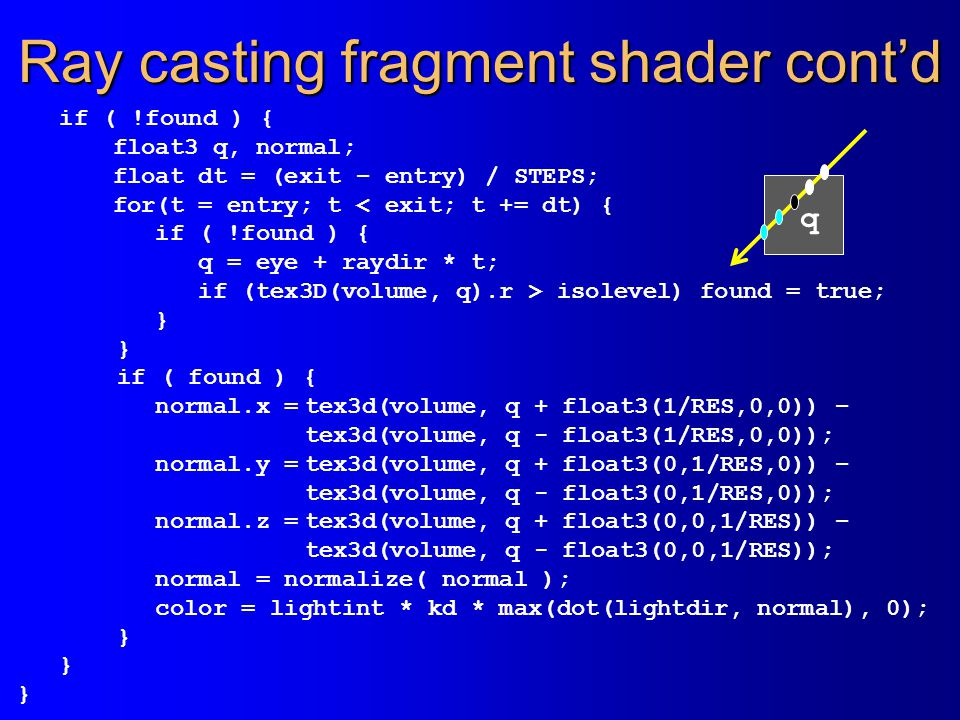 Ray casting fragment shader cont'd if ( !found ) { float3 q, normal; float dt = (exit – entry) / STEPS; for(t = entry; t < exit; t += dt) { if ( !foun