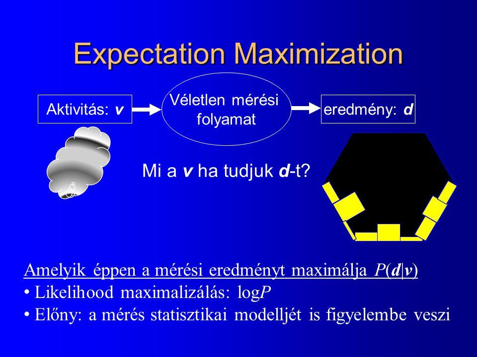 Expectation Maximization Mi a v ha tudjuk d-t? Aktivitás: v Véletlen mérési folyamat eredmény: d Amelyik éppen a mérési eredményt maximálja P(d|v) Lik